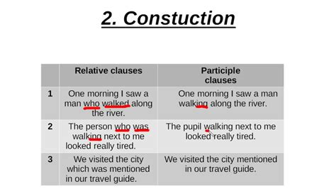 participle clauses instead of relative clauses - YouTube