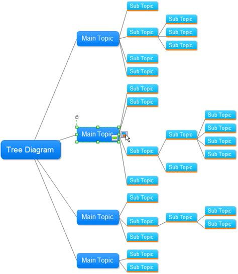 Tree Diagram Software - Create Tree Diagrams Easily with Edraw