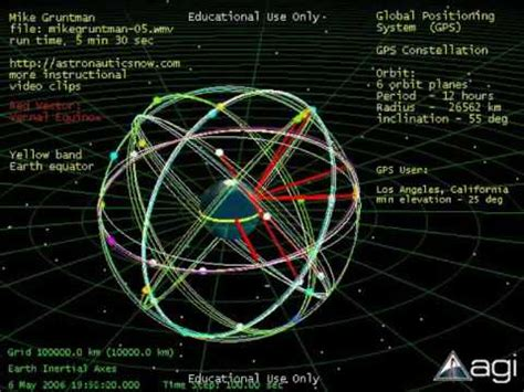 GPS - Global Positioning System - YouTube