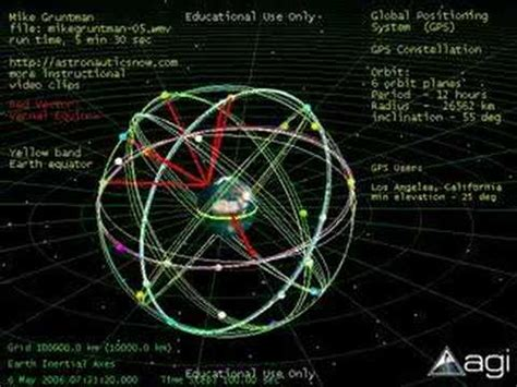 Space: Global Positioning System (GPS) Constellation - YouTube