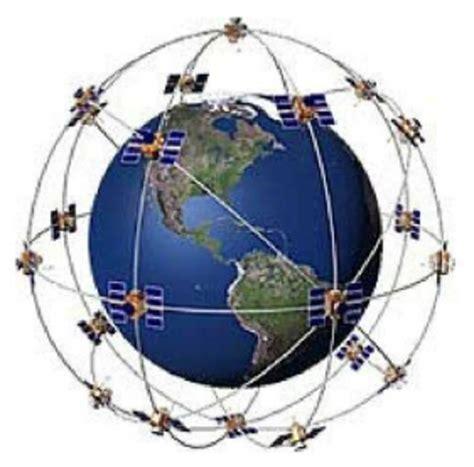 Global Positioning System | Download Scientific Diagram